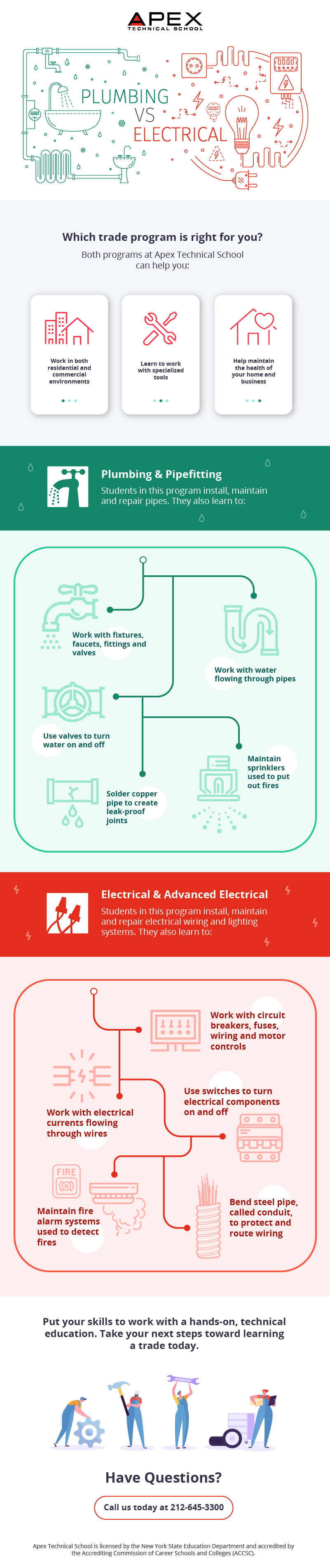 Plumbing and pipefitting versus electrical trade program infographic